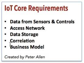 IoT Core Requirements